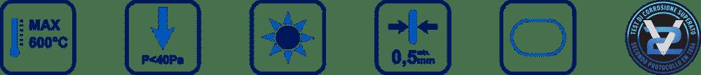Canna fumaria sistema Oval
